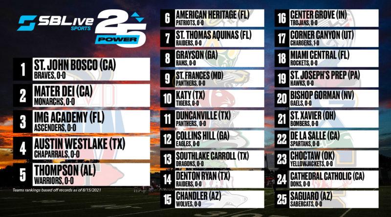 sblive power 25 2021 preseason football rankings