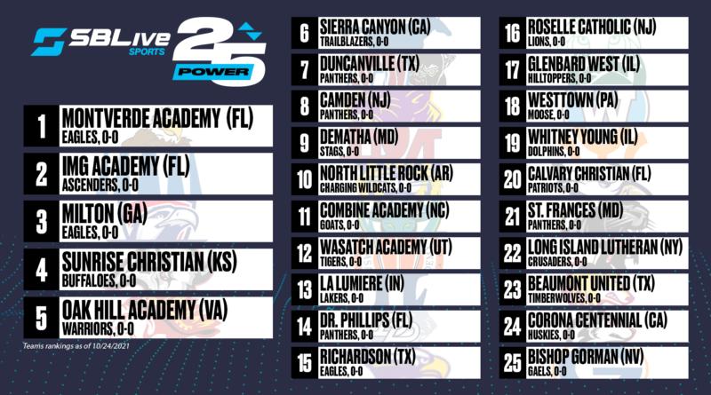 sblive power 25 national basketball rankings